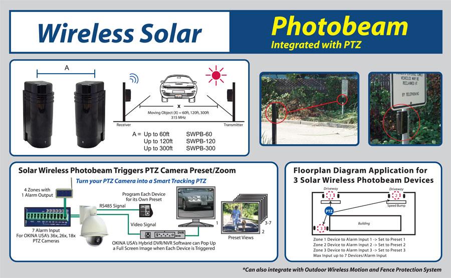 121ft 300ft 315mhz Outdoor Solar Power Wireless Photobeam